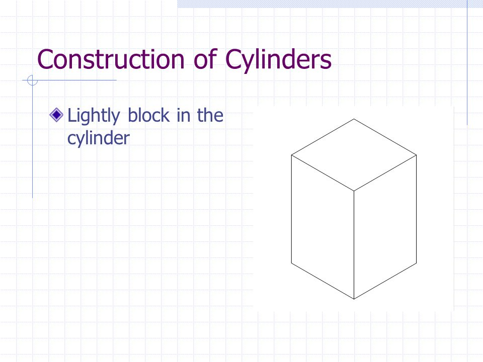 Construction of Cylinders