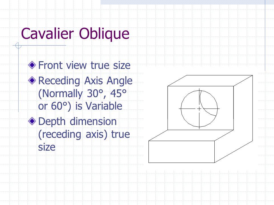Cavalier Oblique Front view true size