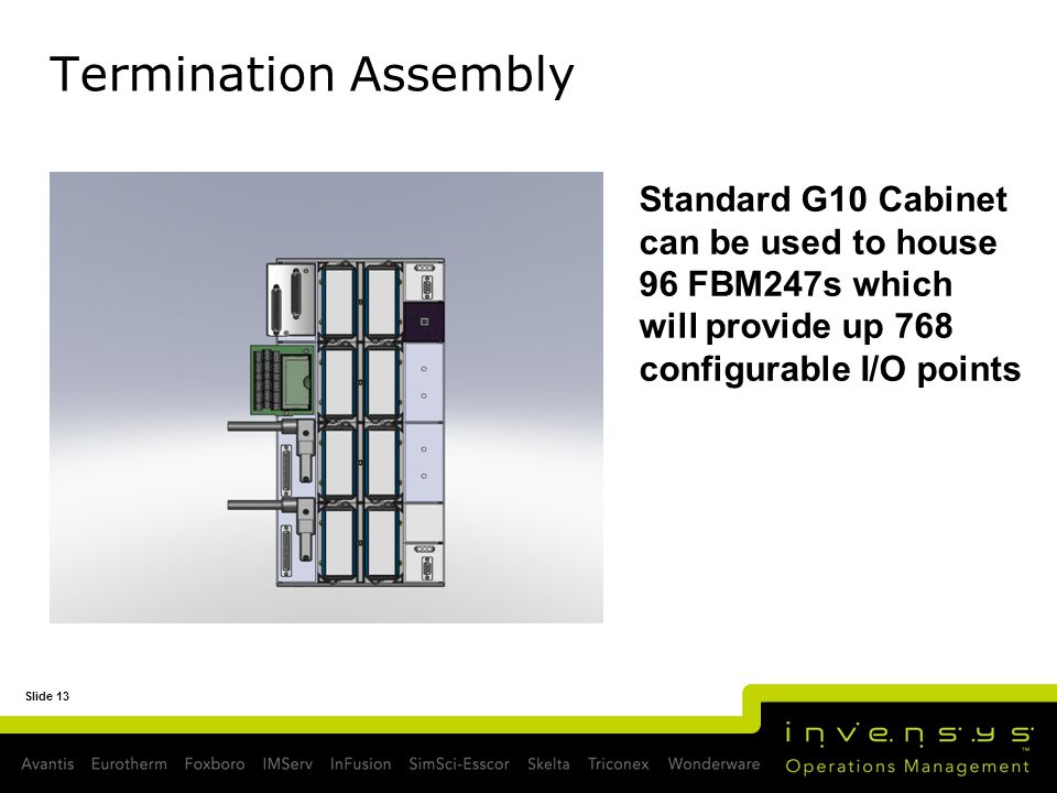 Termination Assembly Standard G10 Cabinet can be used to house 96 FBM247s which. will provide up 768.