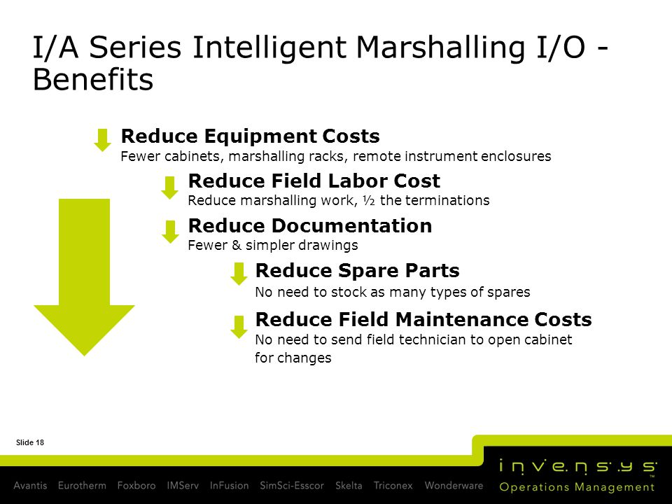 I/A Series Intelligent Marshalling I/O - Benefits