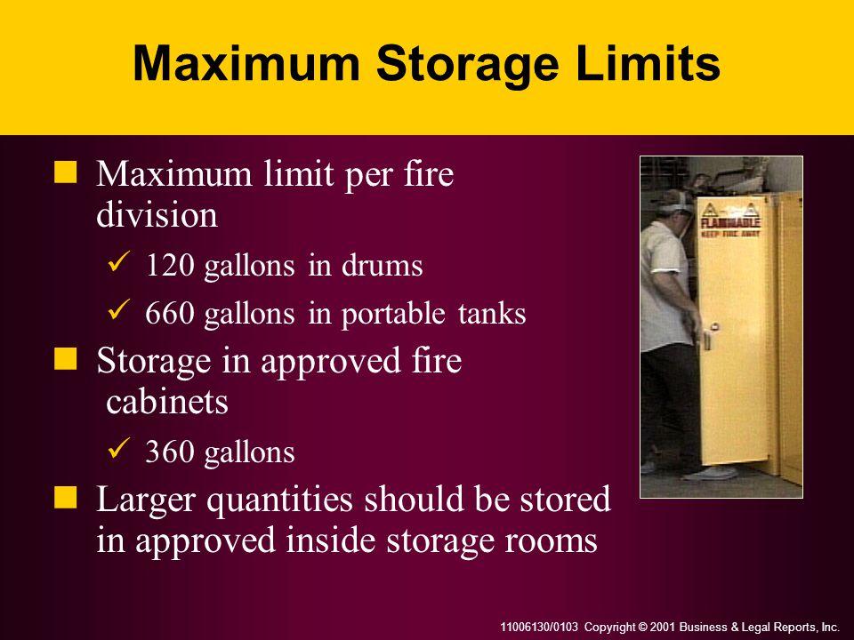 Maximum Storage Limits
