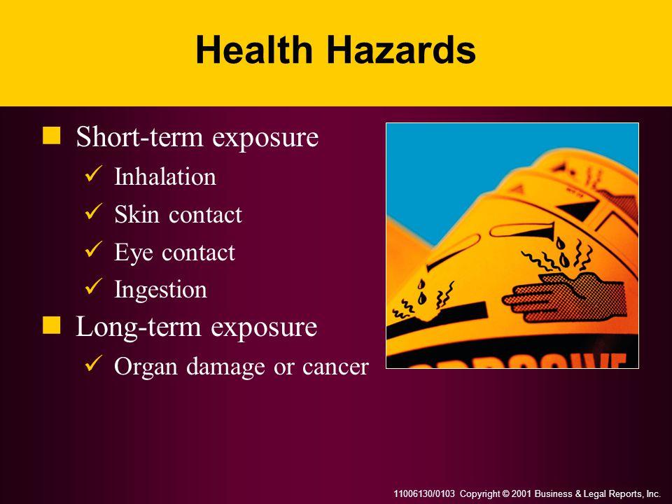 Health Hazards Short-term exposure Long-term exposure Inhalation