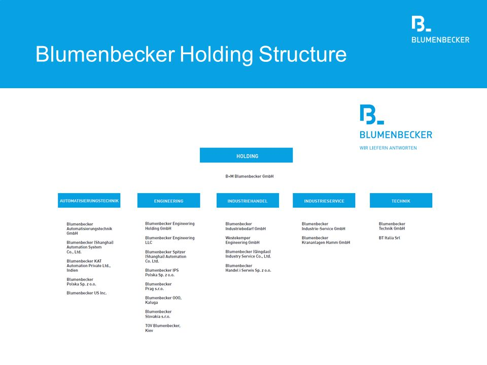Blumenbecker Holding Structure