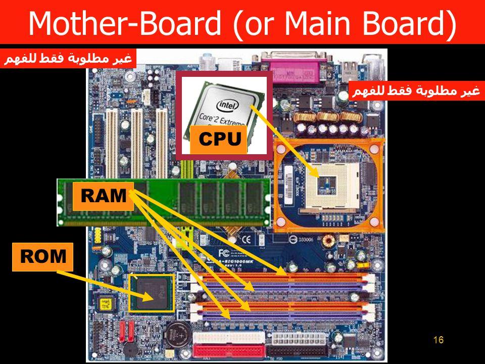 Mother-Board (or Main Board)