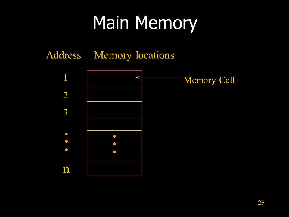 Main Memory Address Memory locations 1 2 3 n Memory Cell