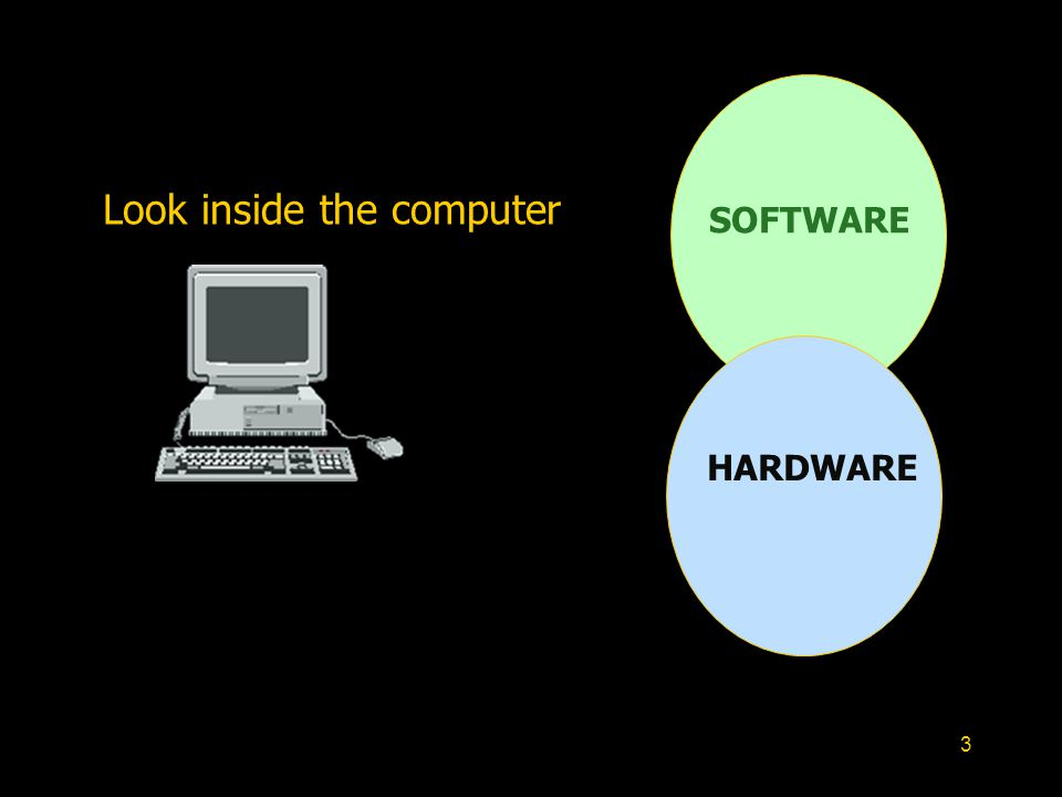 Look inside the computer