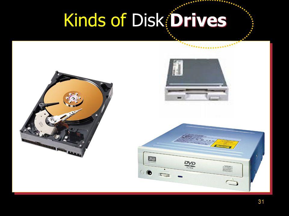 Kinds of Disk Drives