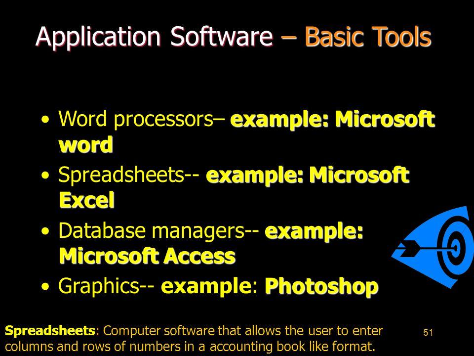 Application Software – Basic Tools