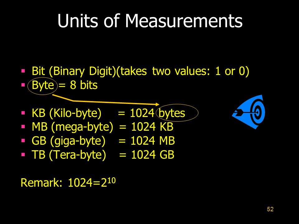 Units of Measurements Bit (Binary Digit)(takes two values: 1 or 0)