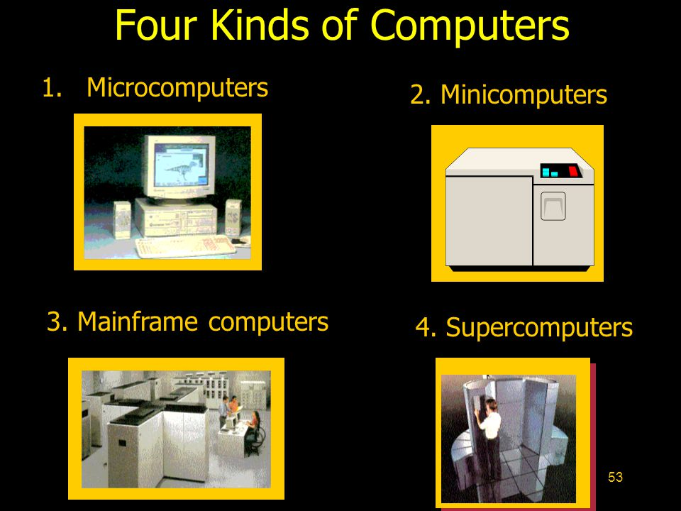Four Kinds of Computers