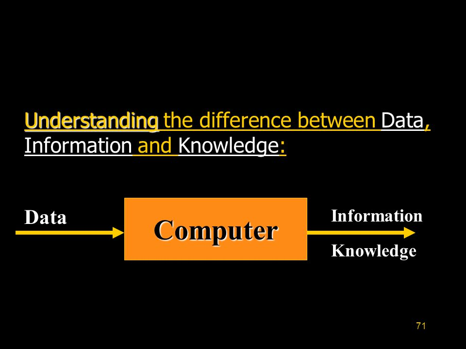 Understanding the difference between Data, Information and Knowledge: