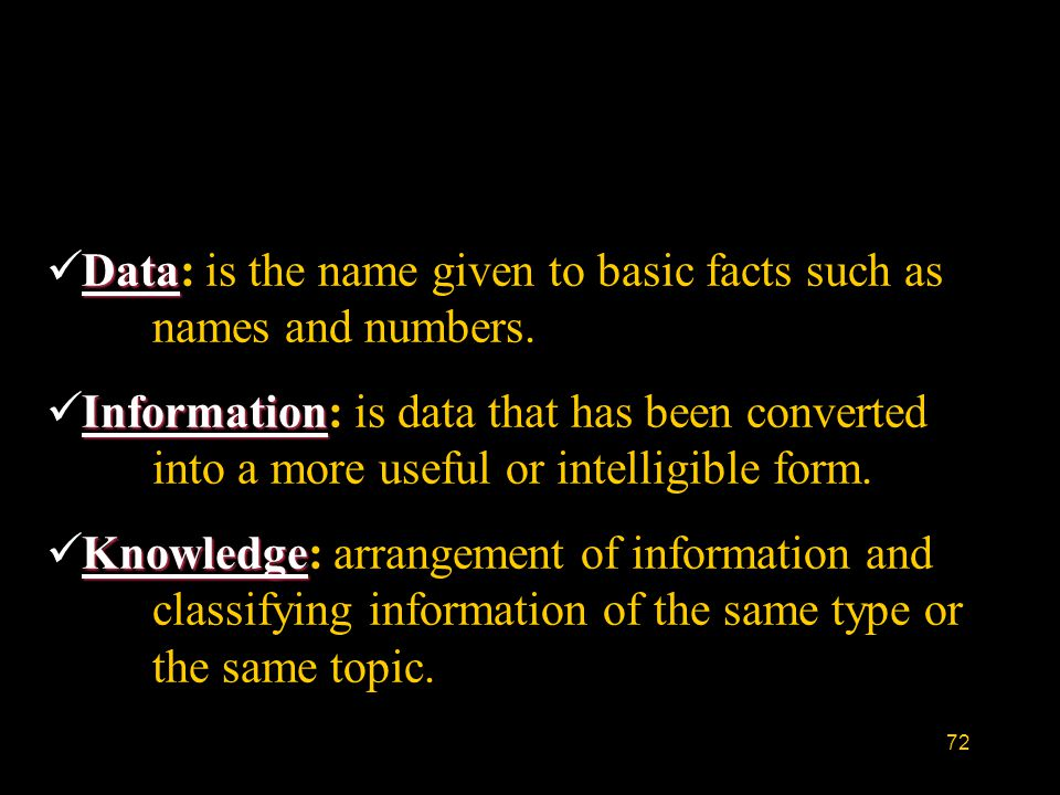 Data: is the name given to basic facts such as names and numbers.