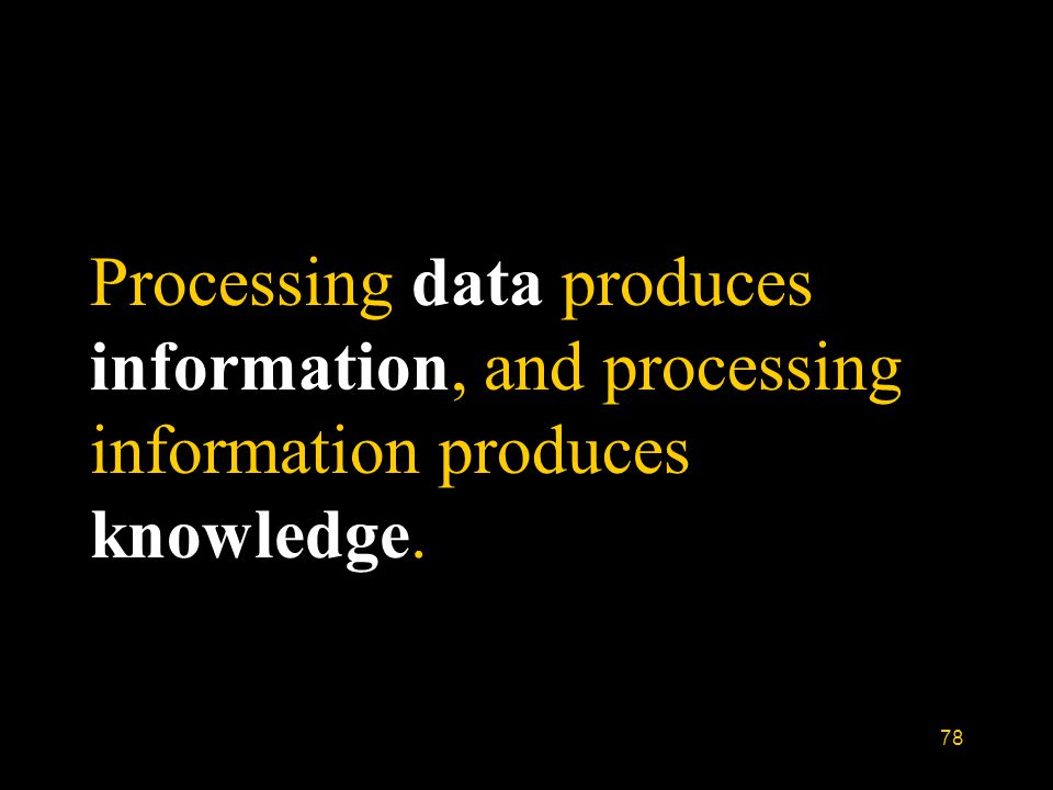 Processing data produces information, and processing information produces knowledge.
