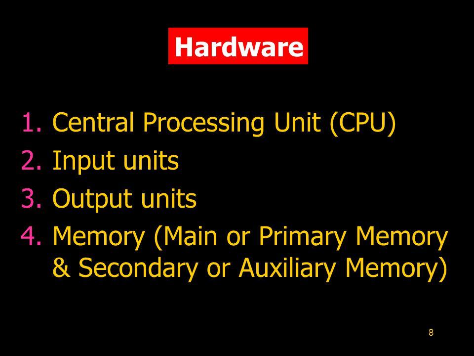 Hardware Central Processing Unit (CPU) Input units.