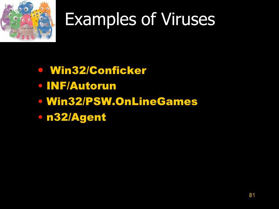 Examples of Viruses Win32/Conficker INF/Autorun Win32/PSW.OnLineGames