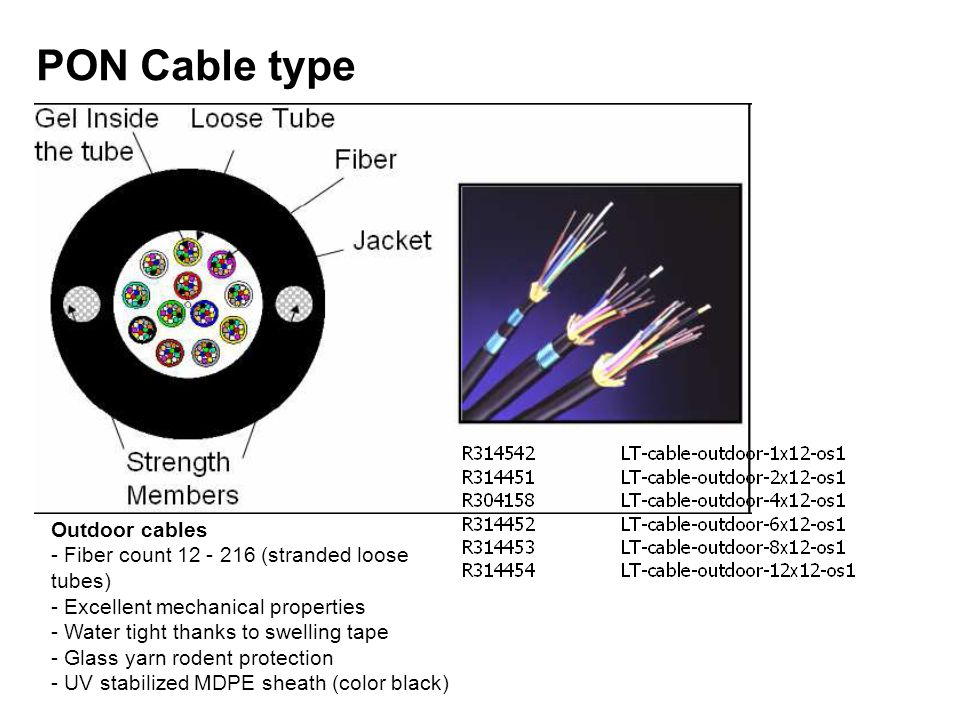 PON Cable type Outdoor cables