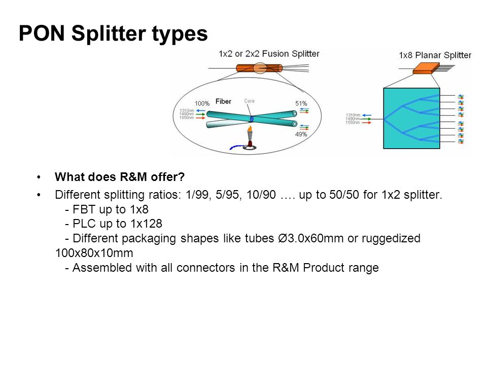 PON Splitter types What does R&M offer