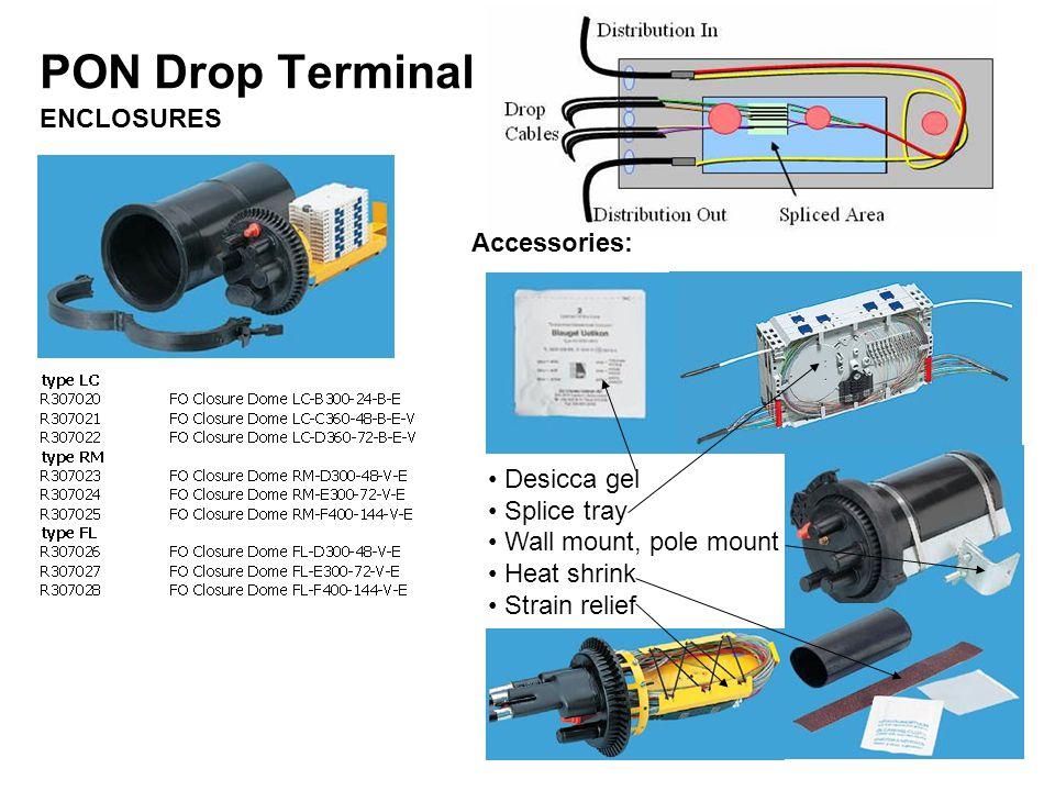 PON Drop Terminal ENCLOSURES Accessories: Desicca gel Splice tray