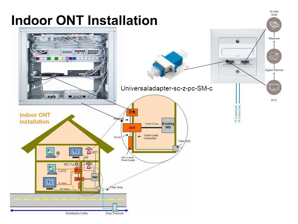 Indoor ONT Installation