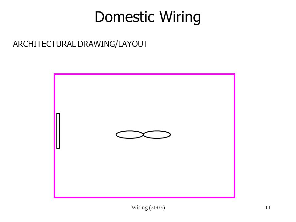 Domestic Wiring ARCHITECTURAL DRAWING/LAYOUT Wiring (2005)