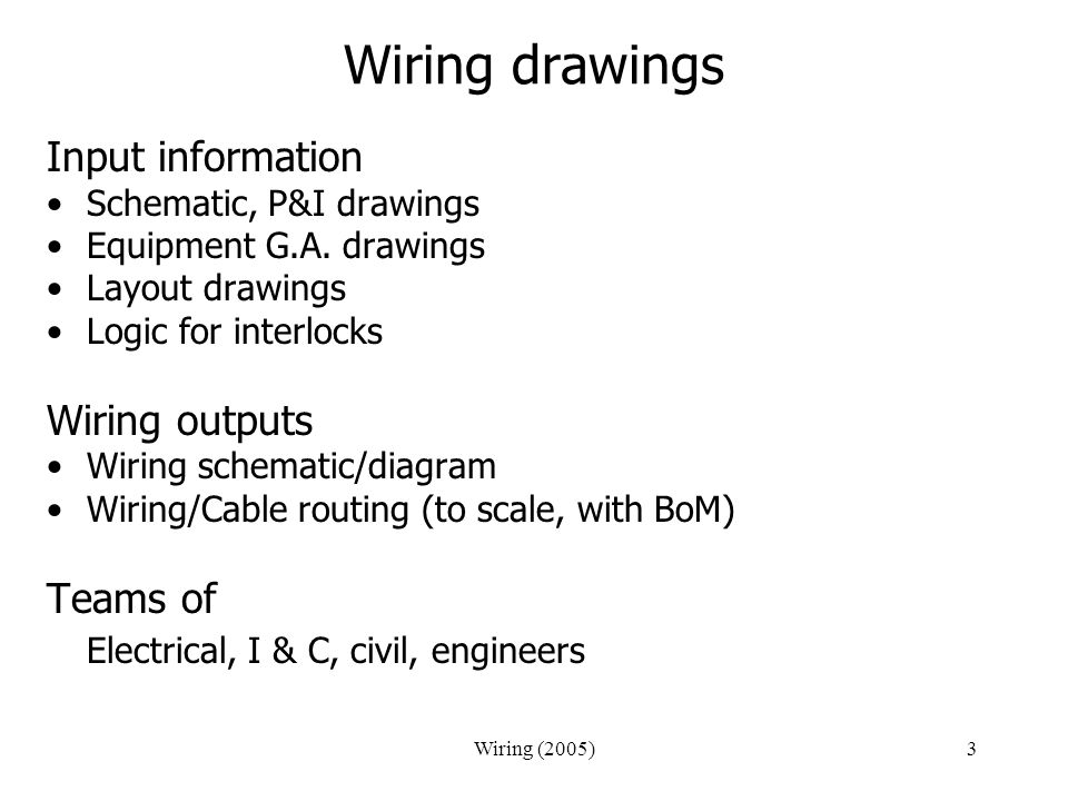 Wiring drawings Input information Wiring outputs Teams of