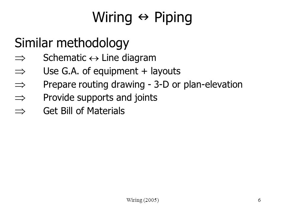 Wiring  Piping Similar methodology  Schematic  Line diagram