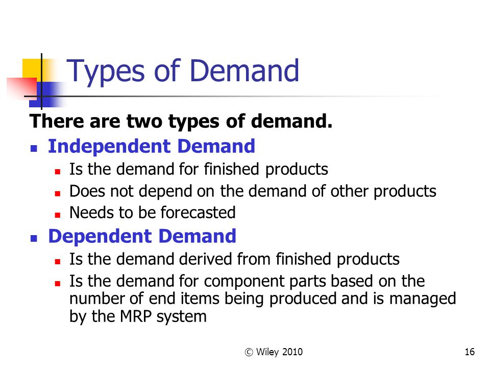 Types of Demand There are two types of demand. Independent Demand