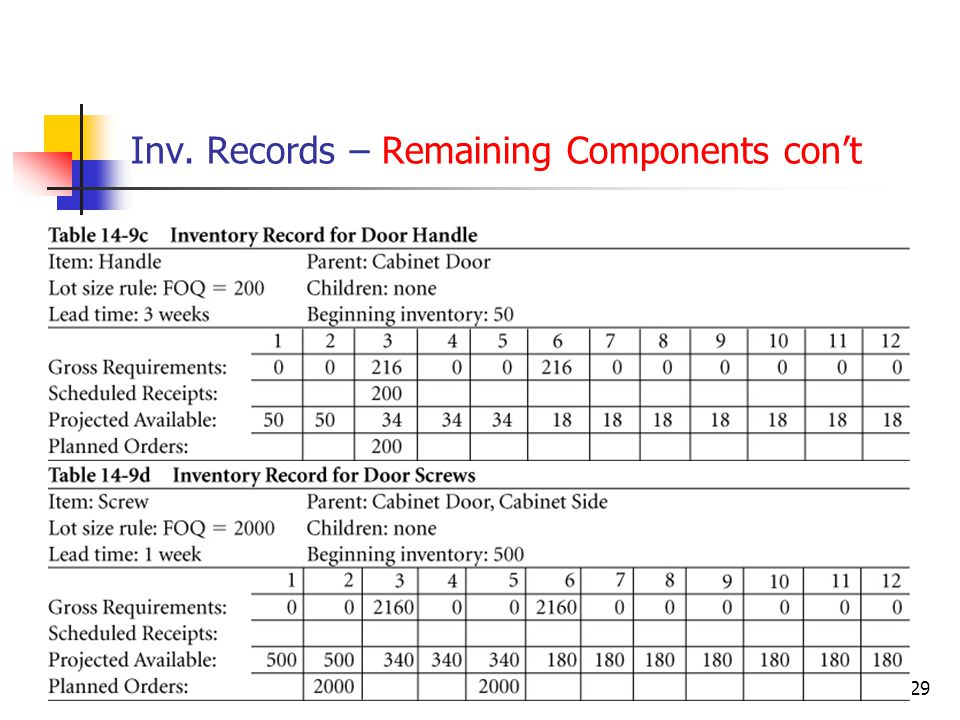 Inv. Records – Remaining Components con't