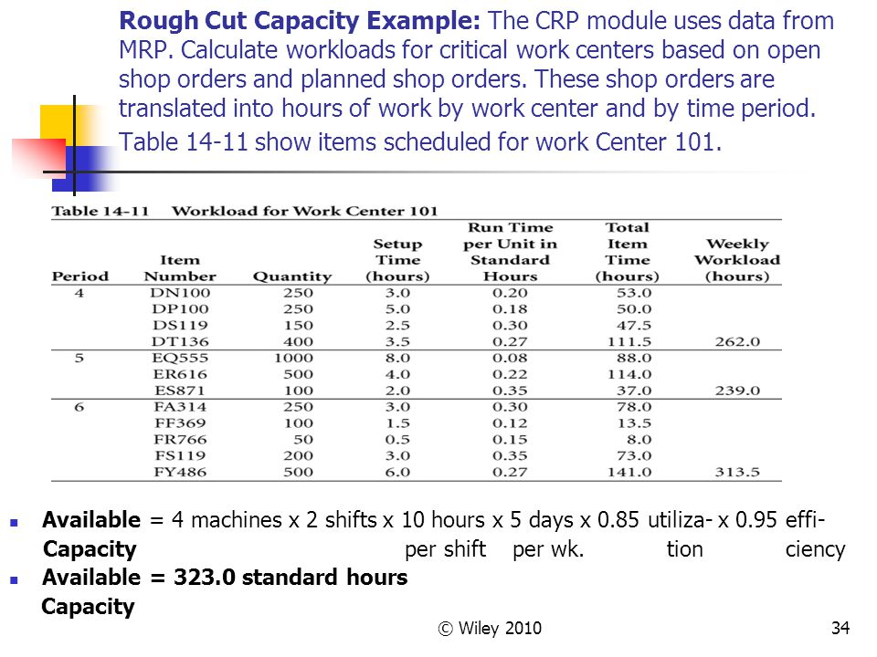 Rough Cut Capacity Example: The CRP module uses data from MRP