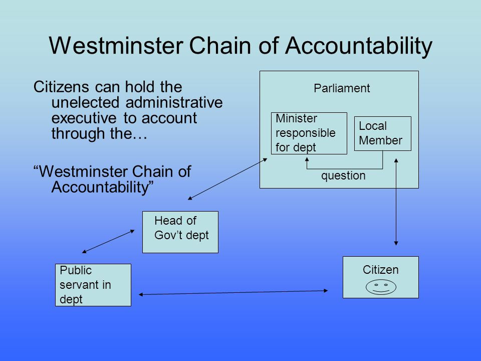 Westminster Chain of Accountability
