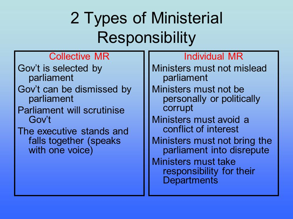 2 Types of Ministerial Responsibility