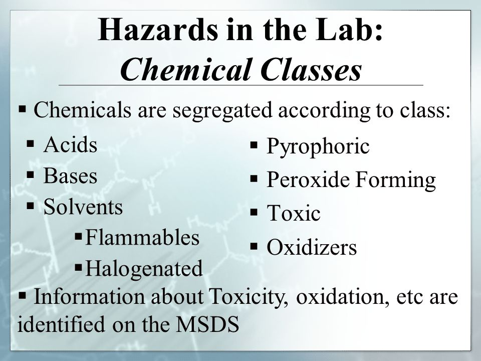 Hazards in the Lab: Chemical Classes