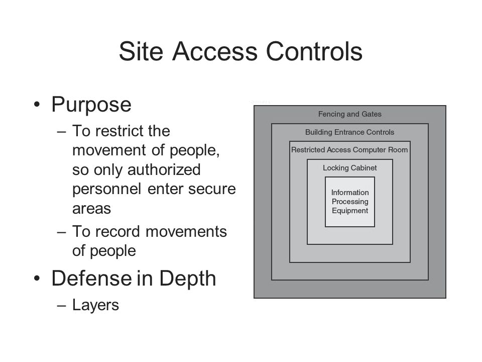 Site Access Controls Purpose Defense in Depth