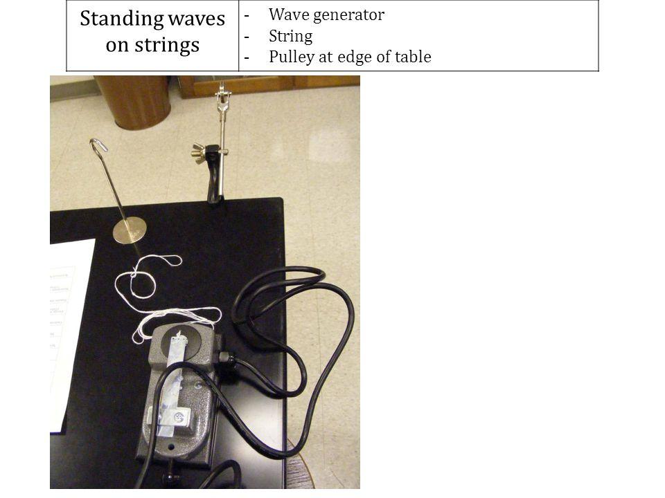 Standing waves on strings