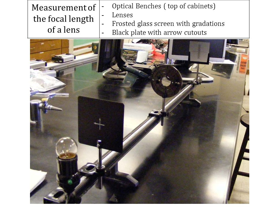 Measurement of the focal length of a lens