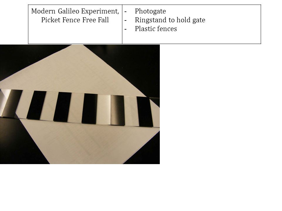 Modern Galileo Experiment, Picket Fence Free Fall