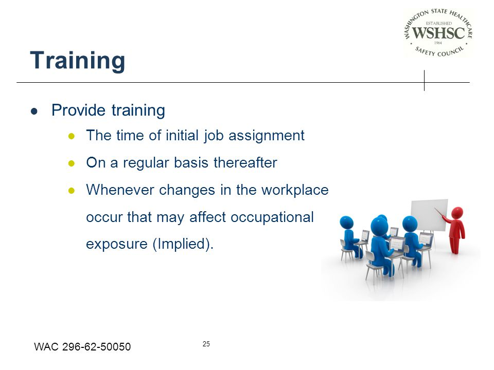 Training Provide training The time of initial job assignment