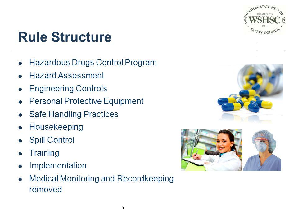 Rule Structure Hazardous Drugs Control Program Hazard Assessment