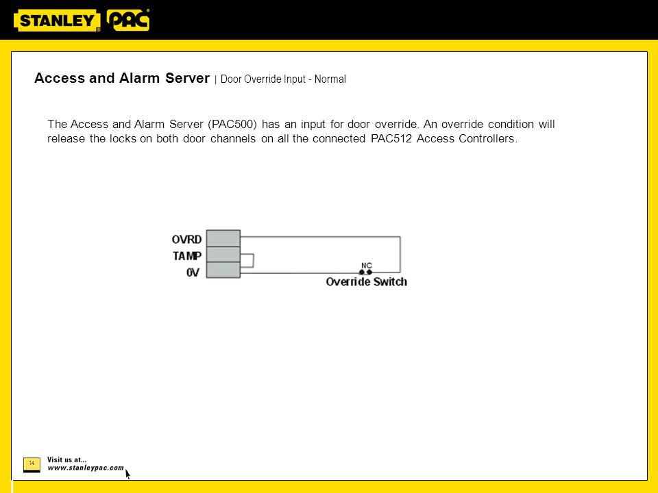 Access and Alarm Server | Door Override Input - Normal