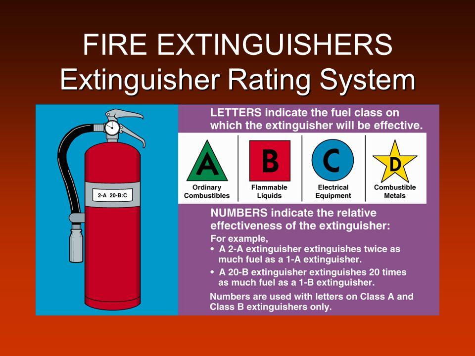 FIRE EXTINGUISHERS Extinguisher Rating System