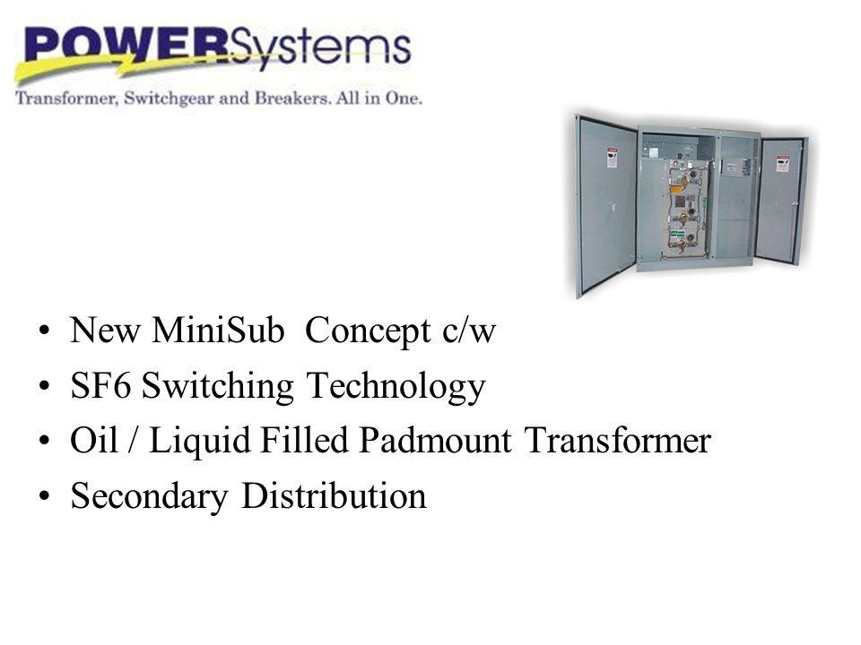 New MiniSub Concept c/w