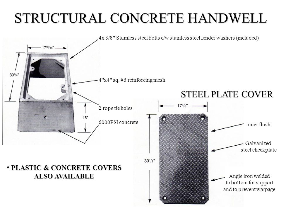 STRUCTURAL CONCRETE HANDWELL