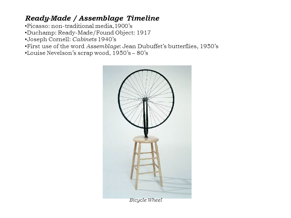 Ready-Made / Assemblage Timeline