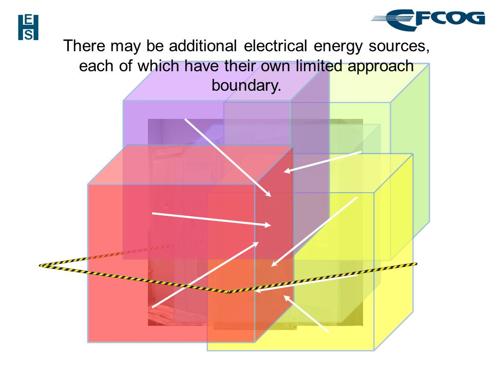 There may be additional electrical energy sources, each of which have their own limited approach boundary.