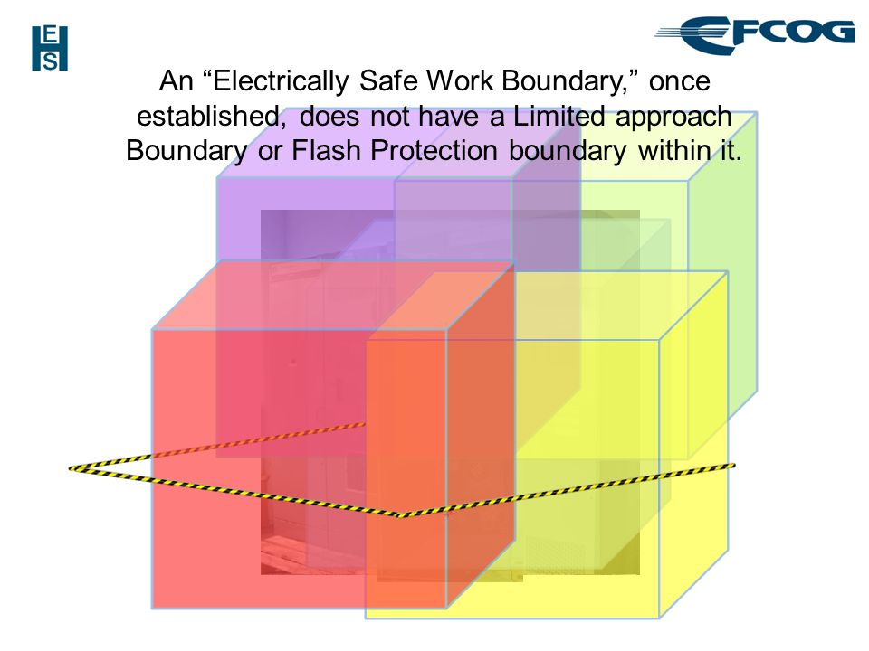 An Electrically Safe Work Boundary, once established, does not have a Limited approach Boundary or Flash Protection boundary within it.