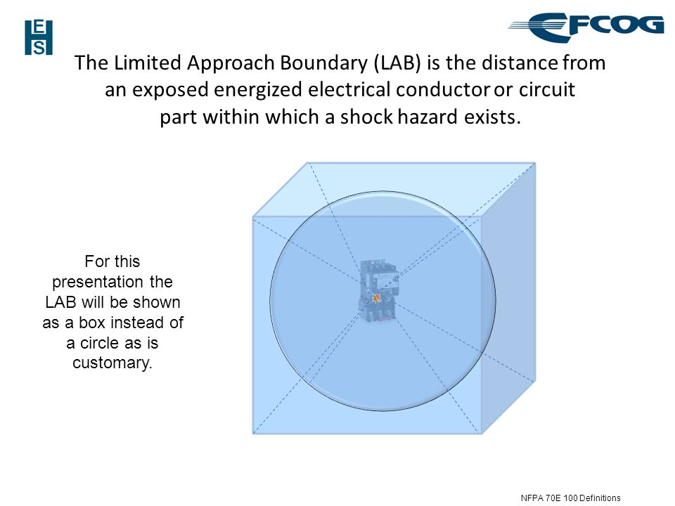 The Limited Approach Boundary (LAB) is the distance from