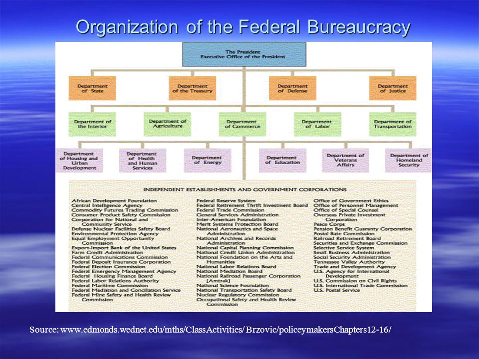 Organization of the Federal Bureaucracy