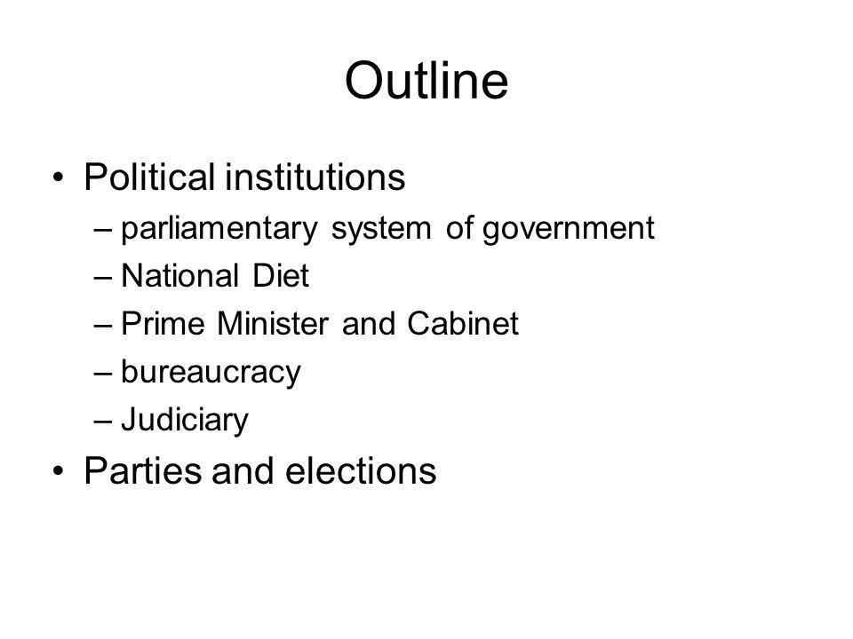 Outline Political institutions Parties and elections
