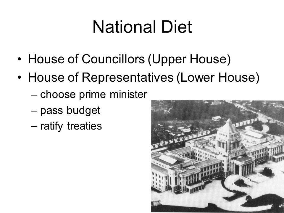 National Diet House of Councillors (Upper House)