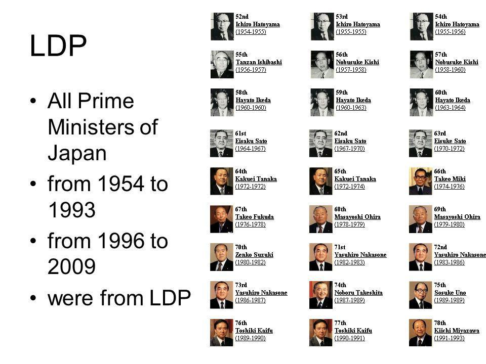 LDP All Prime Ministers of Japan from 1954 to 1993 from 1996 to 2009